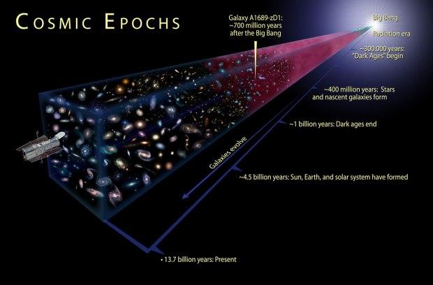 Cosmic backgrounds.jpg
