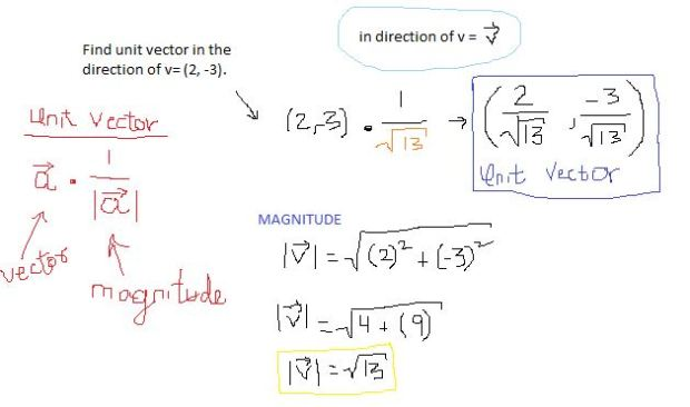 Unit Vector Example 1.png
